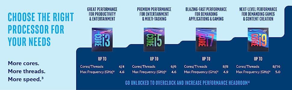 9th Gen Intel Core i9-9900 desktop processor
