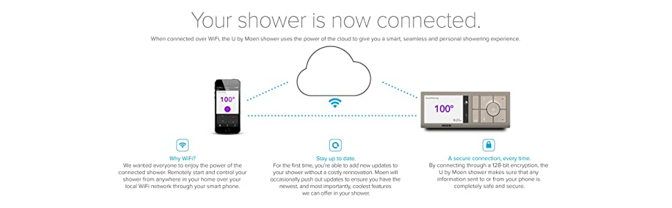 """Shower Smart Home Connected Bathroom Controller (USA) 2020""."
