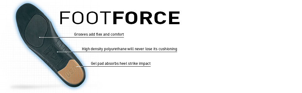 Featuring Foot Force Insole