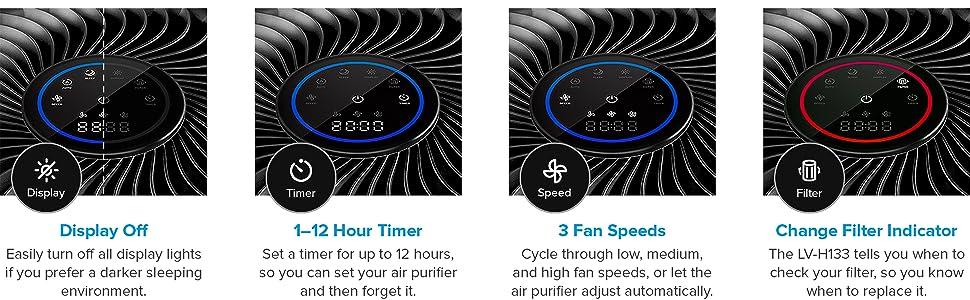 display off timer fan speed change filter indicator