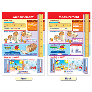 NewPath Learning Measurement Bulletin Board Chart Set (Pack of 4)