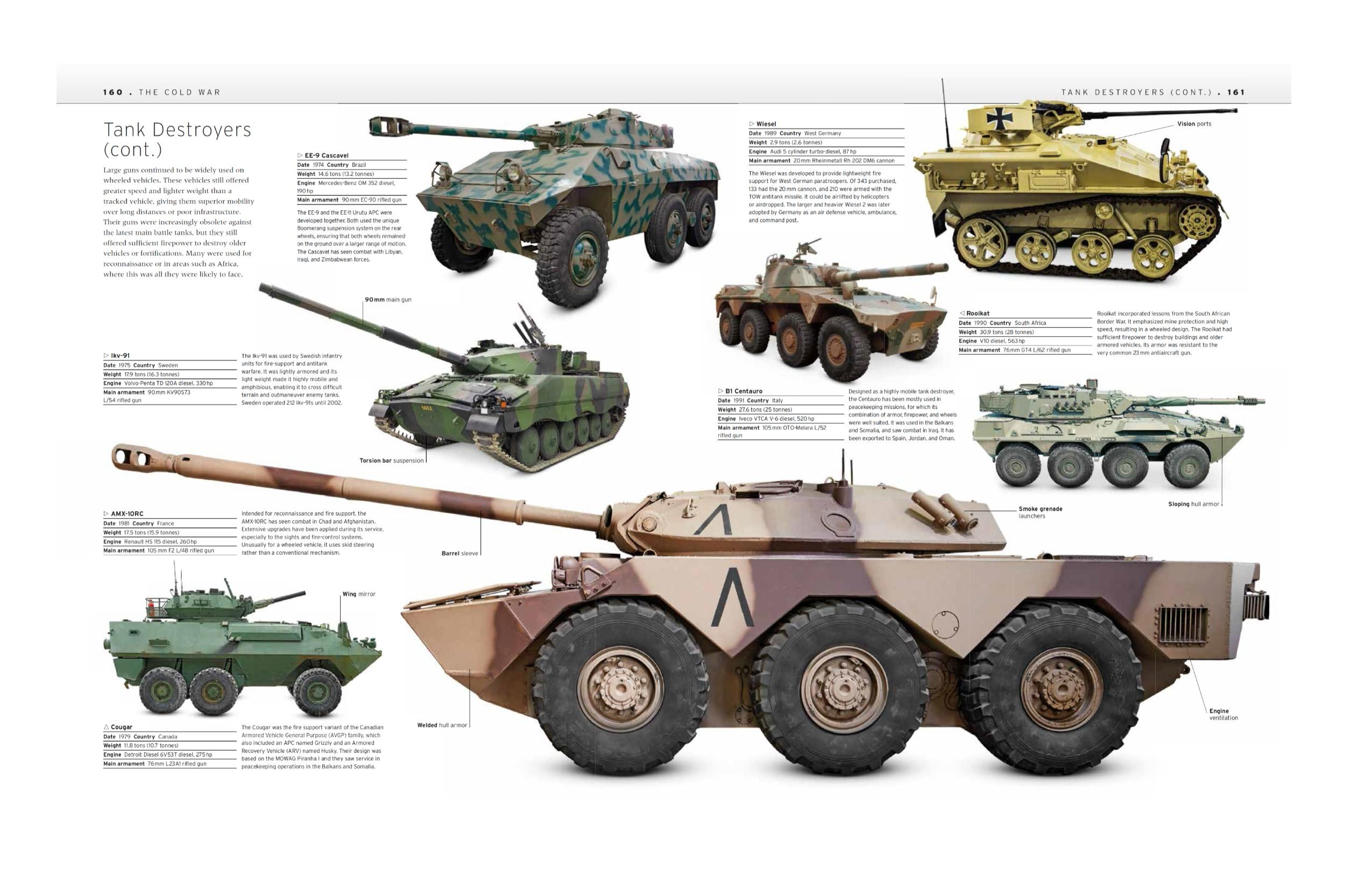 Tank: The Definitive Visual History of Armored Vehicles: DK