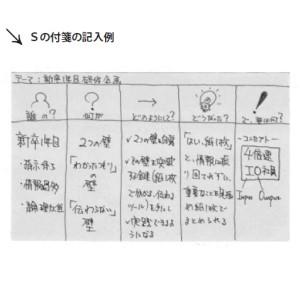 紙一枚 紙1枚 まとまる 整理術 仕事術 シンプル 企画書  報告書 プレゼン資料 会議 インプット アウトプット 効率 生産性 ロジカルシンキング シンプル 思考法