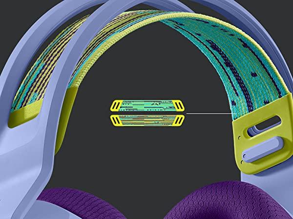 Adjustable, reversible suspension band