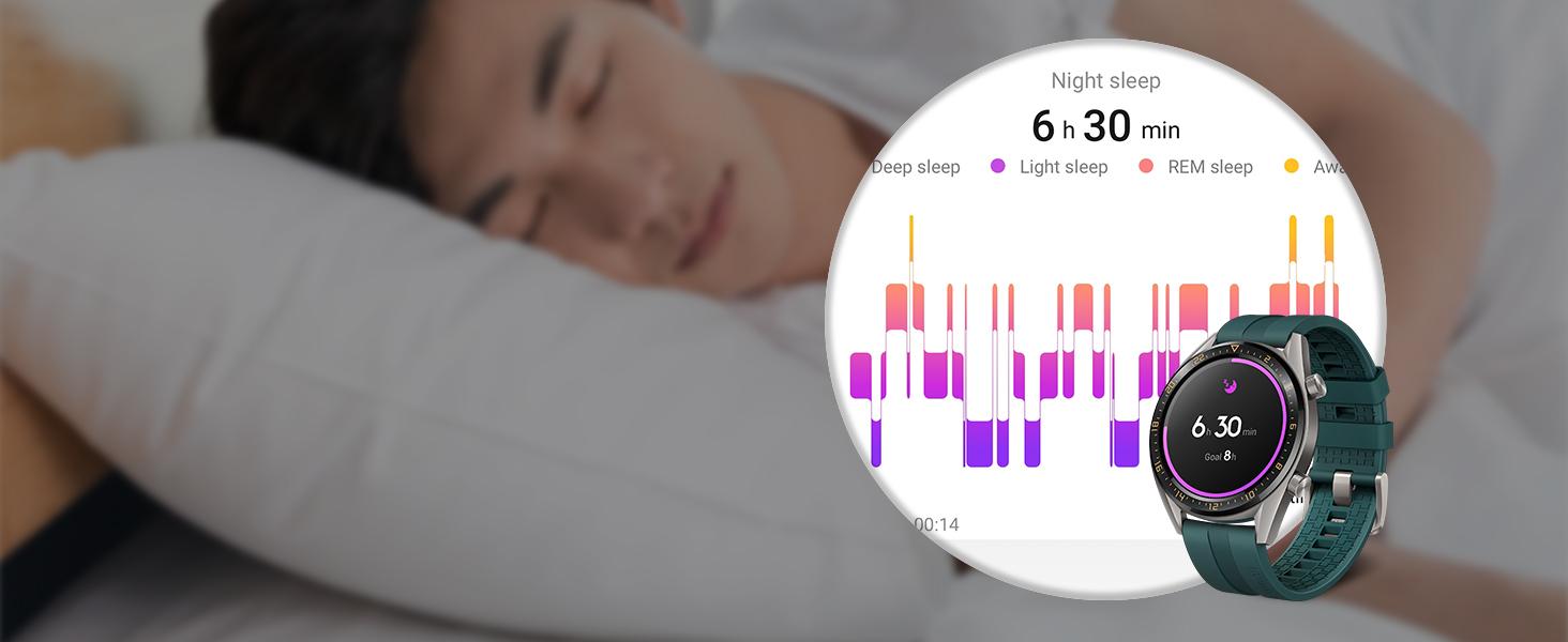 Analisi intelligente del sonno