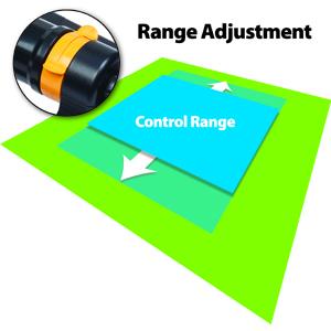 Range control description