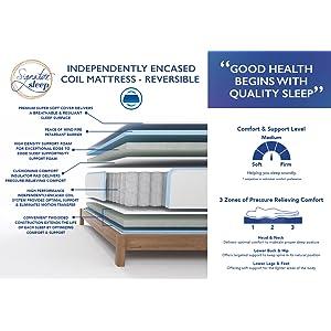 mattress; coil mattress; signature sleep mattress; zinus mattress; best priced mattress; linen spa