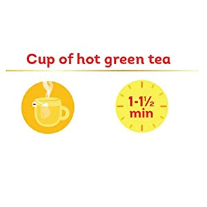 How to make a cup of hot green tea