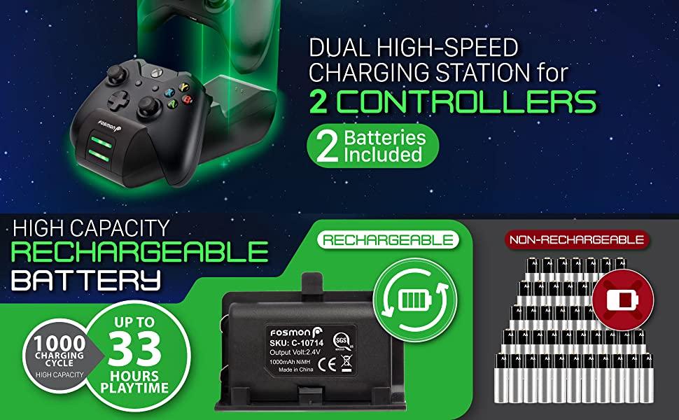 fosmon dual conductive charging station