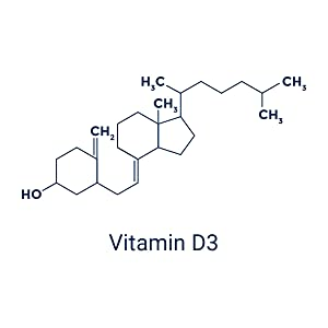 How much is enough vitamin D3?