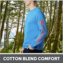 Cotton Blend Comfort