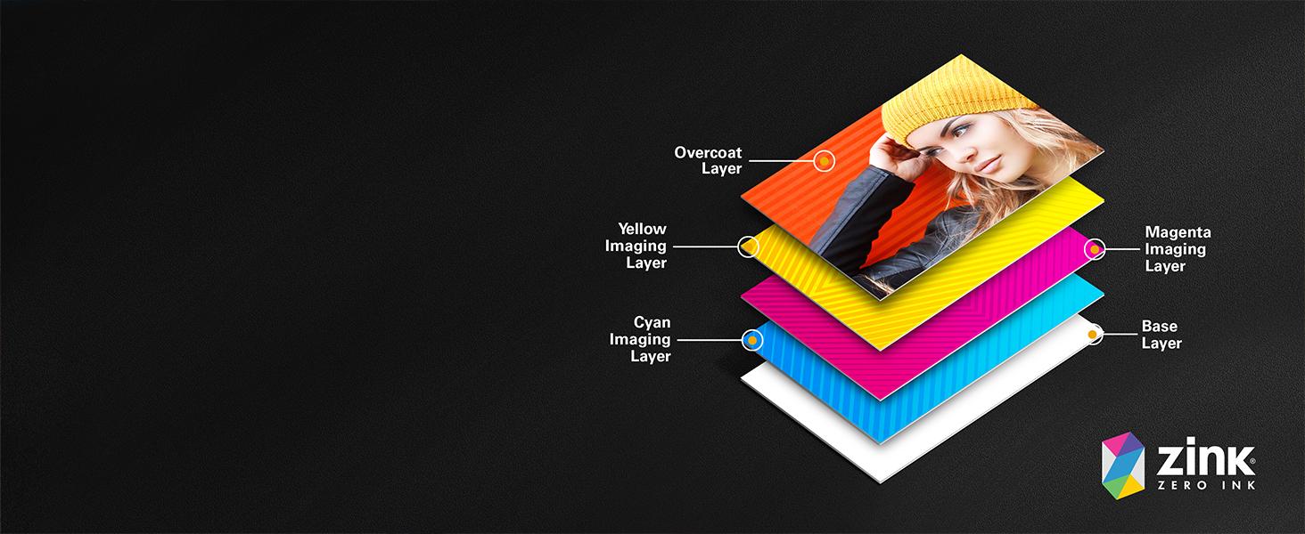 Kodak Step zink technology