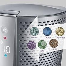 デロンギ 空気清浄機能付きファン 空気清浄機 温風 涼風 ファン 花粉 PM2.5 ベッド 寝室 リラックス アレルギー 快適 でろんぎ Delonghi タワー インテリア ストレス おしゃれ