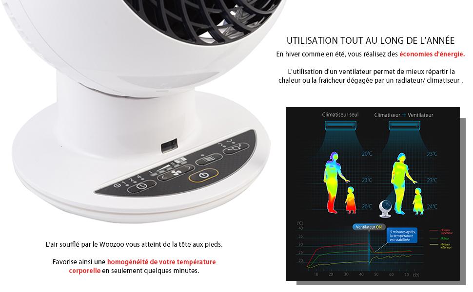 Iris Ohyama SC15T White Ventilateur silencieux avec minuteur, oscillation Woozoo PCF SC15T Blanc 30 m², 21 x 21 x 29 cm, plastique, Blanc, Avec