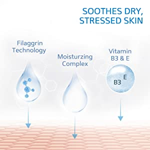 Soothes stressed skin. Filaggrin technology. Moisturizing complex. Vitamin B3 & E.