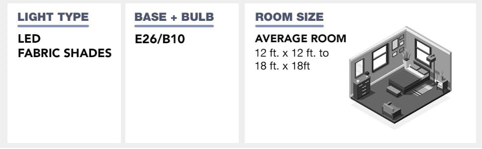 Light type, LED fabric shades, base, bulb, E26/B10, room size, average room