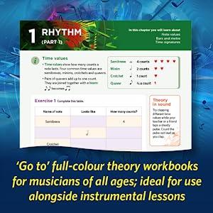 ABRSM rhythm theory