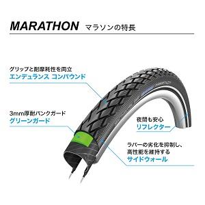 マラソン特徴