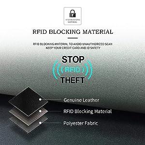 RFID blocking