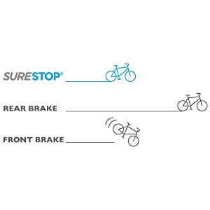 Guardian Bikes SureStop Brake System