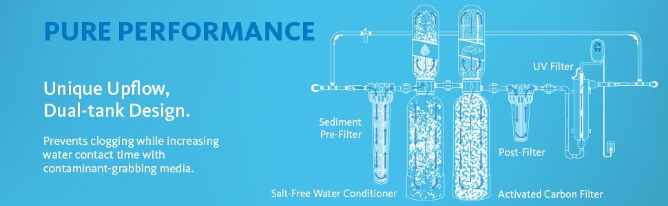 eq-1000-ast-uv filtration performance