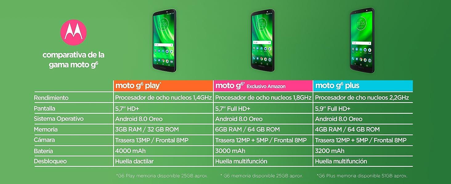Motorola Moto G6 - Smartphone libre Android 9 ready