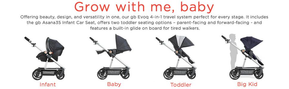 gb evoq 4 in 1 travel system midnight baby. Black Bedroom Furniture Sets. Home Design Ideas
