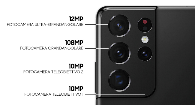 Fotocamere