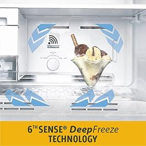 refrigerator fridge refrigerator double door whirlpool refrigerator