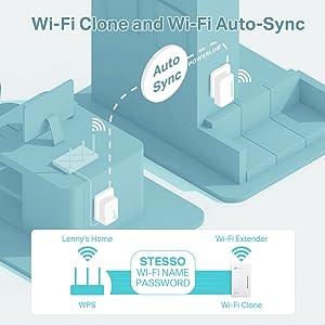 Wi-Fi clone