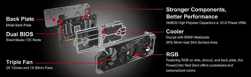 RX 6700 XT RED DEVIL