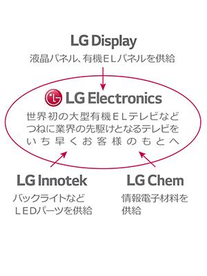 高品質を日本へ、世界へ。一貫した開発体制