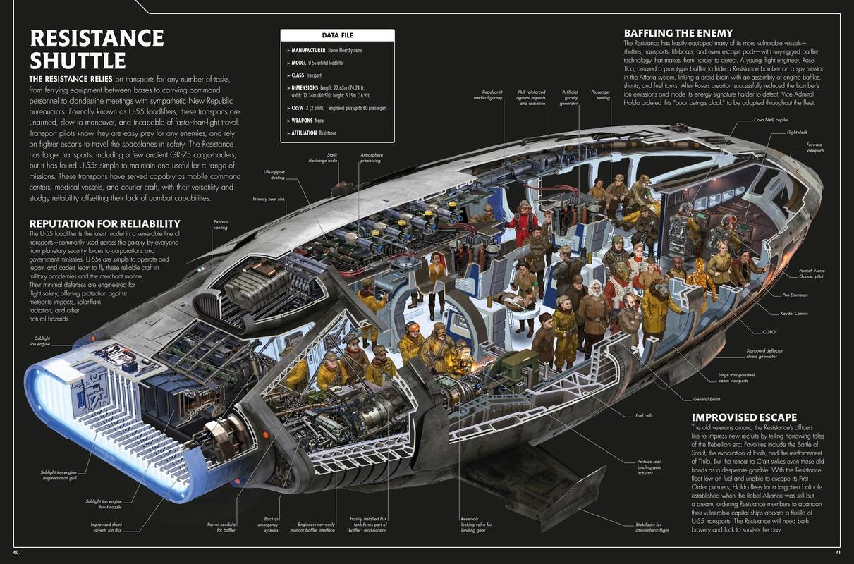 Star Wars The Last Jedi Incredible Cross-Sections: Fry