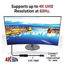 cac-1080 hdr hdmi 2.0 displayport 1.4 4k 60hz