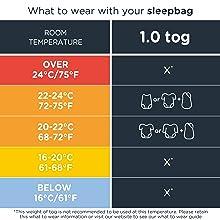 sleeping bag 1.5 tog arms winter summer 6-12 months legs feet buggies pushchair pram carrier carseat
