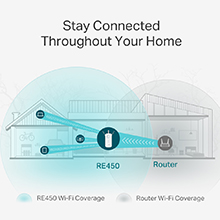 wifi; extender; expansion; range; gigabit