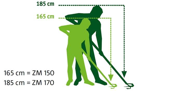 Wolf Garten Eschenstiel ZM150 150cm