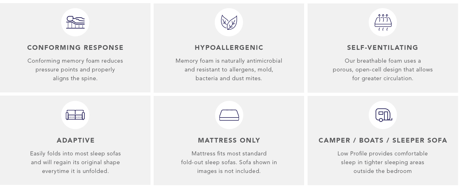 Classic Brands 4.5-Inch Memory Foam Replacement Mattress for Sleeper Sofa Bed