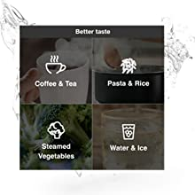 water filters for coffee, tea, vegetables, water and ice