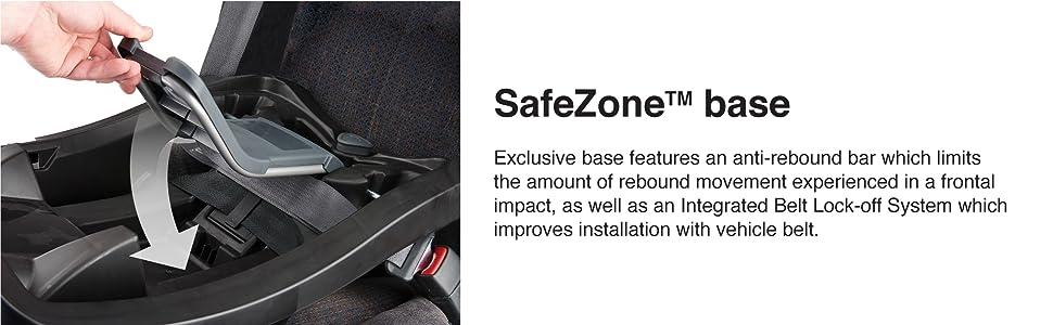 belt, belt lock, technology, safe impact