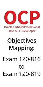 OCP, OCP Java SE 11, Java SE II Developer, OCP certification, OCP exam, java developer exam