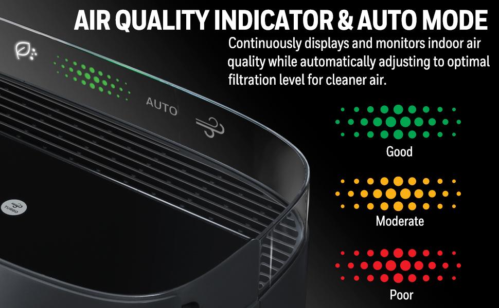 Honeywell Insight Series Air Quality