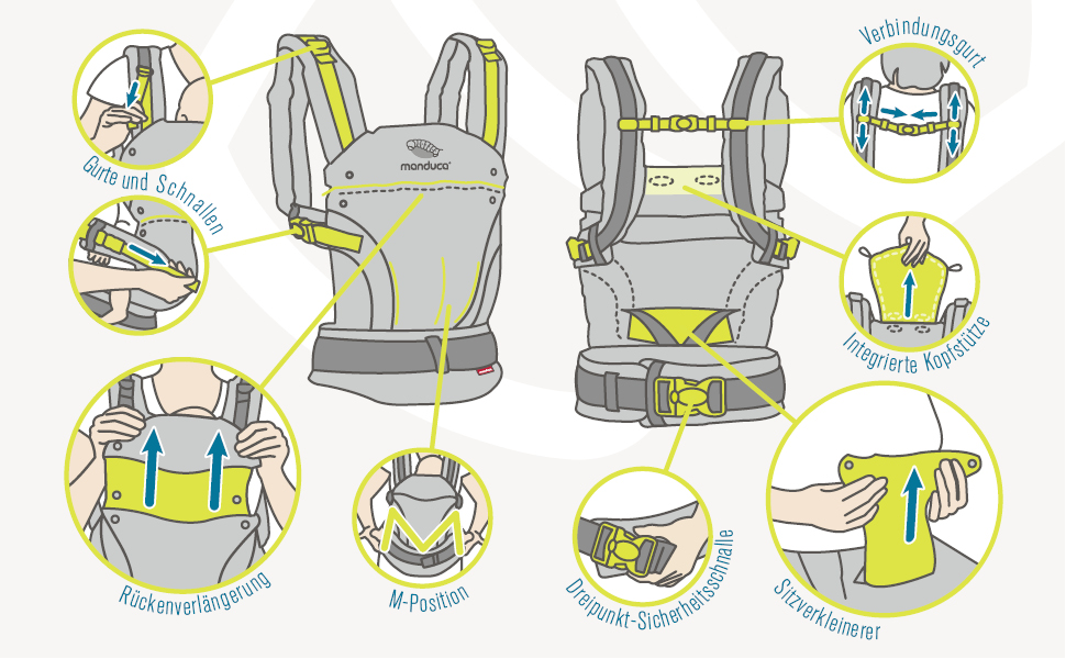 pour Enfants de 3,5-20 kg Ventral /Édition sous Licence Exclusive de Kangatraining gris Coton Biologique Dorsal et sur la Hanche manduca First Porte Bebe  Kanga grey  Porte-B/éb/é Kangourou