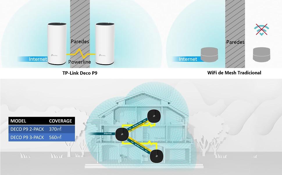 TP-Link WiFi Mesh y PLC AV1000, Óptimo para Casas Grandes con Paredes Gruesas, WiFi Estable, Cobertura 400 ㎡, Router y Puntos de Acceso, Control para Padres, Fácil ...