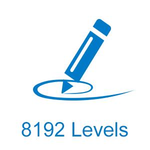 8192 levels