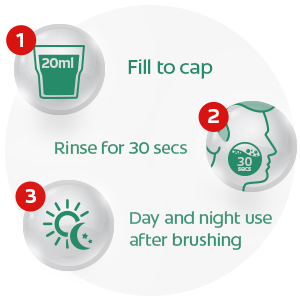 How to use Colgate Plax mouthwash?