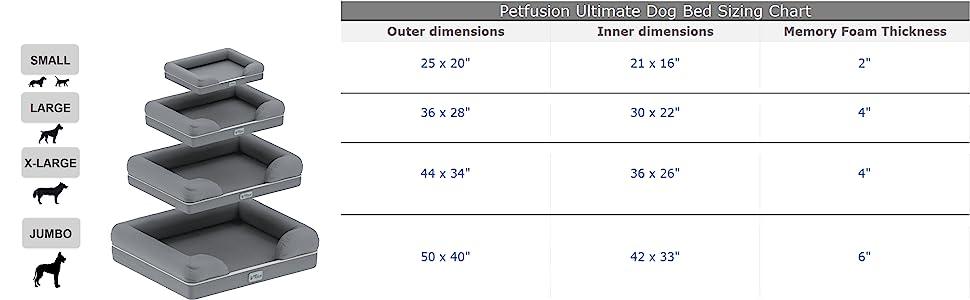 petfusion sizing chart,petfusion dog bed dimensions,dog bed,memory foam dog bed,orthopedic dog bed