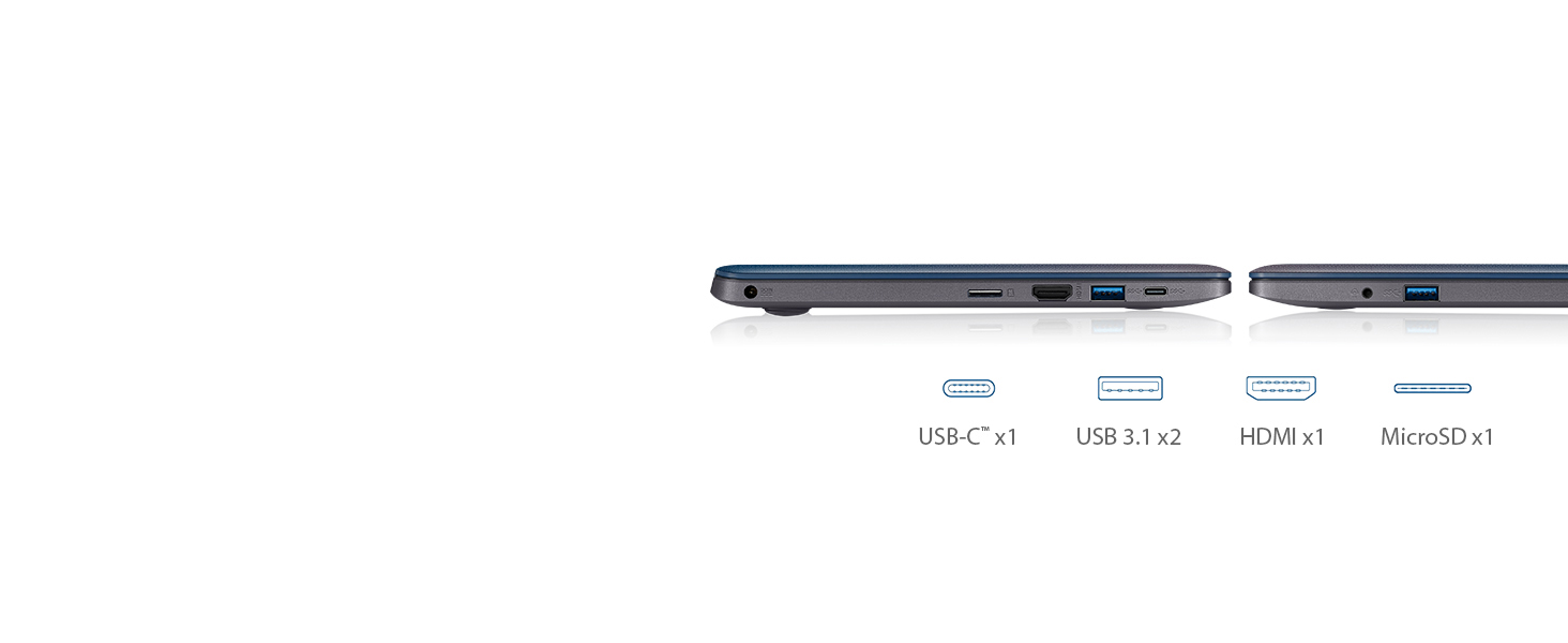 Ultimate Flexibility with USB-C