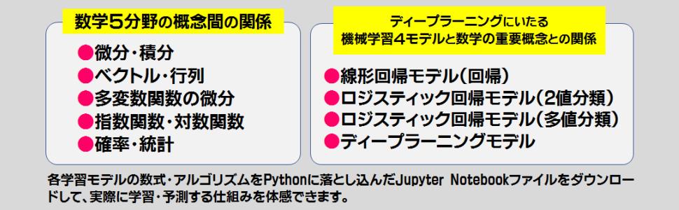 特製綴込マップ2