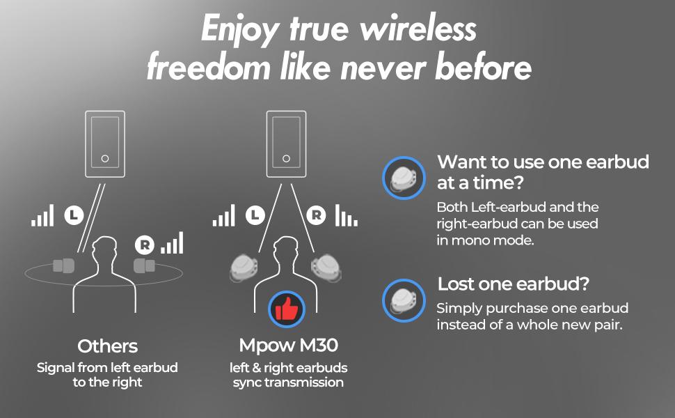 wireless earbuds Bluetooth headphones Bluetooth earphones Bluetooth earbuds sport earbuds